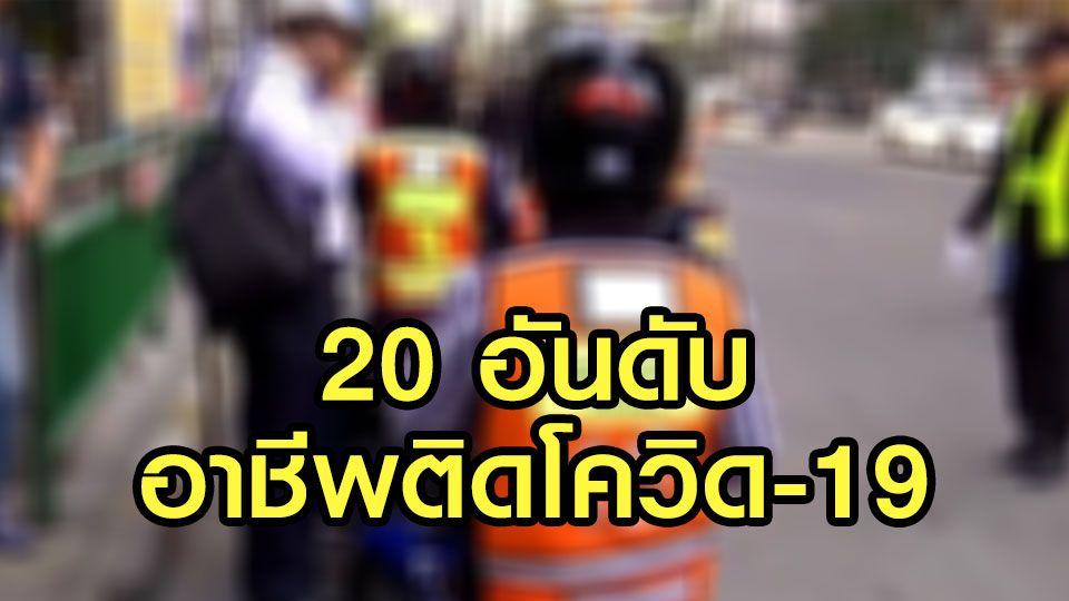 เผย 20 อันดับ อาชีพติดโควิด-19 มากที่สุด รับจ้างทั่วไป เยอะสุด 395 ราย