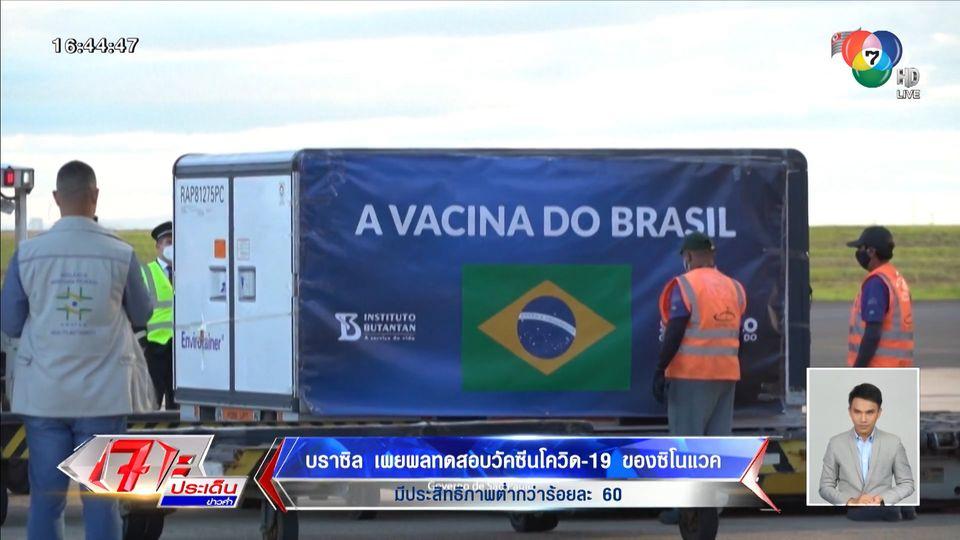 บราซิล เผยผลทดสอบวัคซีนโควิด-19 ของซิโนแวค มีประสิทธิภาพต่ำกว่าร้อยละ 60
