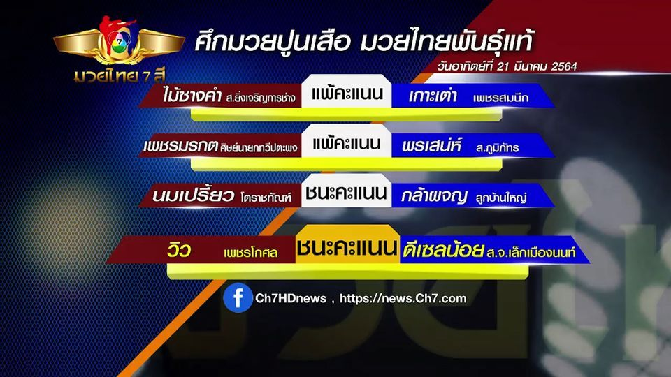 มวยเด็ด วิกหมอชิต : ผลมวยไทย 7 สี 21 มี.ค.64 ไม้ซางคำ ยิ่งเจริญฟาร์ม vs เกาะเต่า เพชรสมนึก