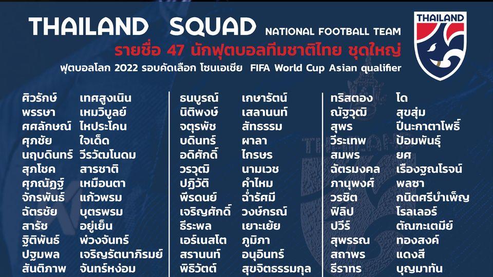 ทีมชาติไทย ประกาศรายชื่อ 47 นักเตะ เข้าแคมป์เก็บตัว ก่อนลุยฟุตบอลโลก รอบคัดเลือก