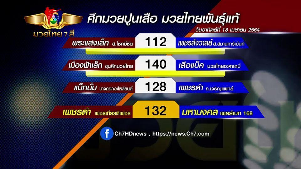 มวยเด็ด วิกหมอชิต : โปรแกรม มวยไทย 7 สี วันอาทิตย์ที่ 18 เมษายน 2564