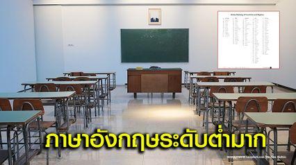 เผยผลจัดอับดับ ภาษาอังกฤษคนไทยอยู่ระดับต่ำมาก อันดับที่ 89 จาก 100 รั้งท้ายอาเซียน